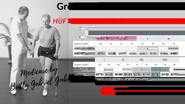 Größentabelle - Hüftschutzhose Set 3 + 1 Suprima